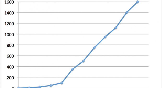Facebookpopularity.PNG
